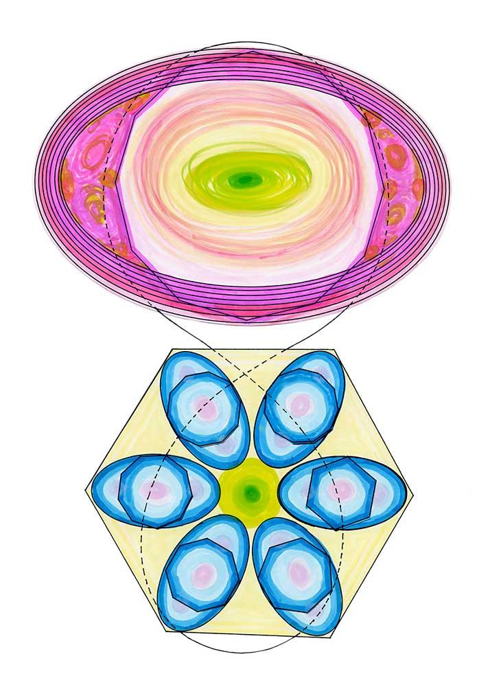 宇宙意識と宇宙存在の相関図