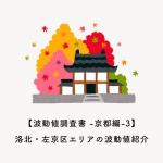 【波動値調査書 -京都編-3】洛北・左京区エリアの波動値紹介
